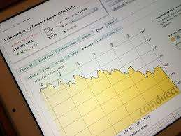Abgasskandal: Die VW Aktie fällt ins Bodenlose