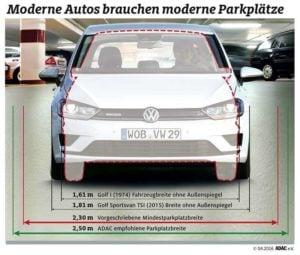 parkhaustest-moderne-fahrzeugbreiten
