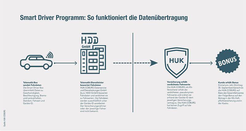 huk-telematik_2